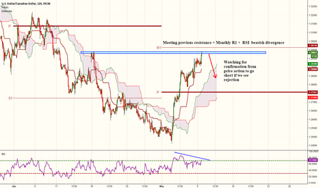 USDCAD: USDCAD in resistance area