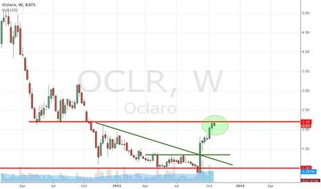 OCLR: OCLR