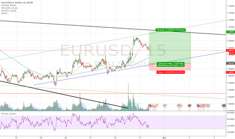 EURUSD: EU push to 1.10