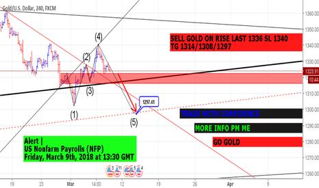 XAUUSD: SELL GOLD ON RISE LAST 1336 SL 1340  TG 1314/1308/1297