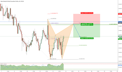NZDCAD: Bat @ structure and even handle on NZDCAD
