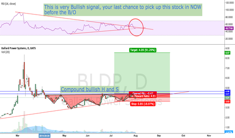 BLDP: To 7-8 $ area by the end of the week