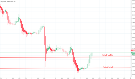USDCAD: USD/CAD SELL - 07/11/2017