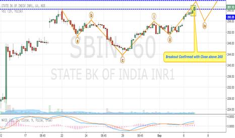 SBIN: SBI - Breaks out Previous Resistance, Wave 3 Progress