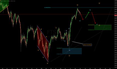 FTSE: FTSE, wave 4 correction? possible ABC