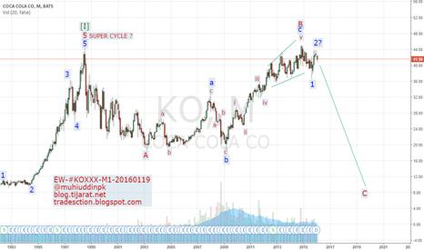 KO: Elliott Wave Analysis & Forecast, #KO, M1, 20160119