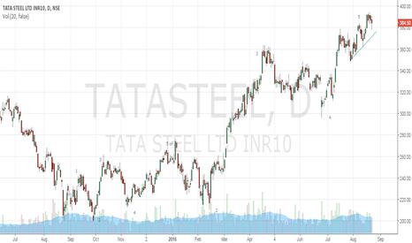 TATASTEEL: tata steel