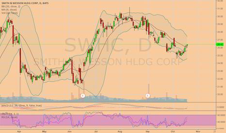 SWHC: SWHC short