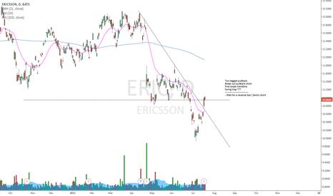 ERIC: ERIC _ Working ...