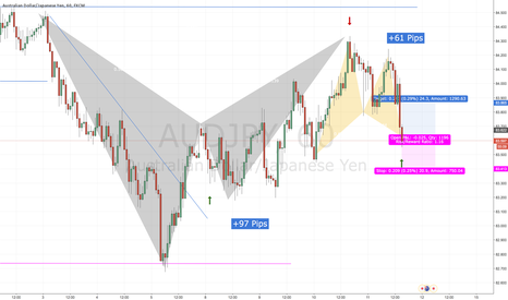 AUDJPY: Perfect run => Mission accomplished! What´s next?