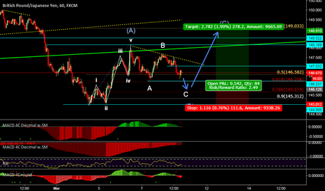 GBPJPY: GBPJPY Long for wave C