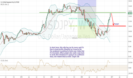 USDJPY: USDPY and Risk on in general