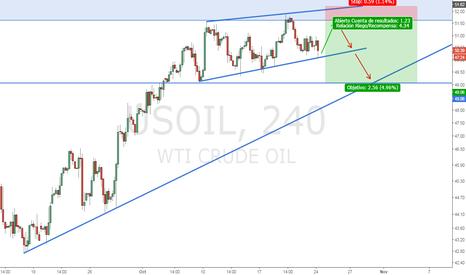 USOIL: USOIL | Oportunidad de compra y luego de venta