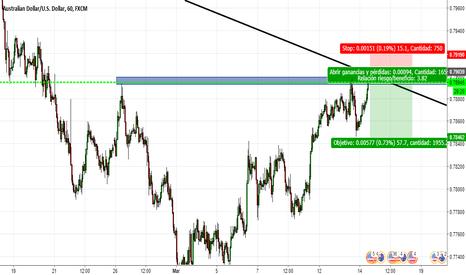 AUDUSD: corto en day trading