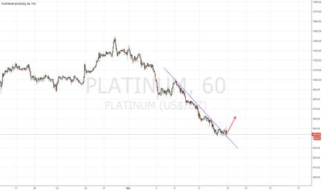 PLATINUM: Long platinum