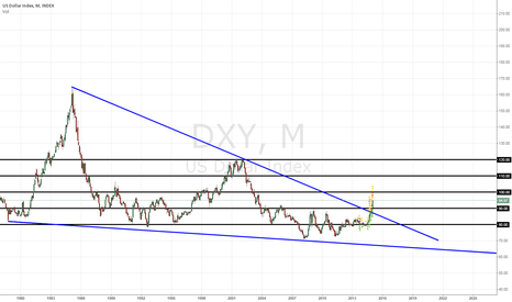 DXY: Biggest Technical Breakout In Fiat Currency History