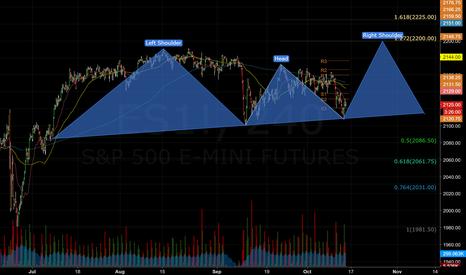ES1!: #ES_F - H&S targeting 2200?