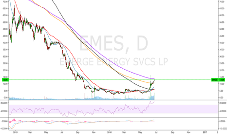 EMES: Specialty Chemical related to the fracking business.  EMES
