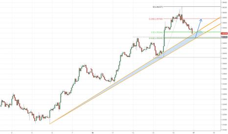 AUDUSD: Buying Ausie Rebound