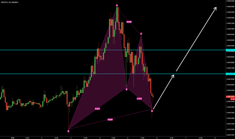 XRPBTC: XRPBTC Gartley Setup