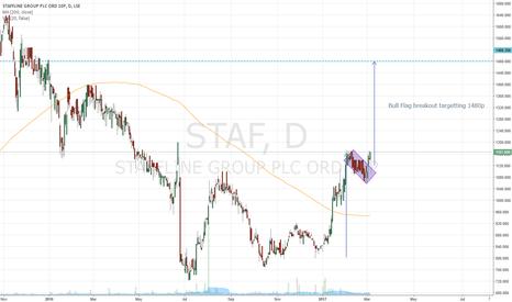 STAF: #STAF Bull Flag breakout targetting 1480p