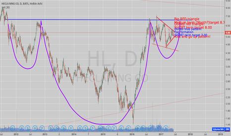 HL: HL: Hecla shows huge potential!