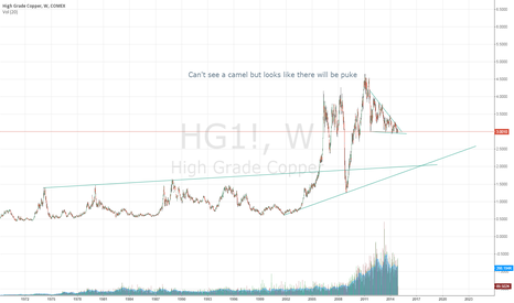 HG1!: Dr. Copper says projectile vomit is the forecast