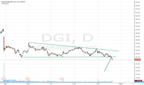 DGI: DGI: Triangle – a pattern of uncertainty?