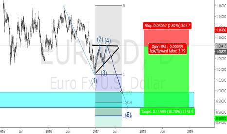EURUSD: Big SELL for EU