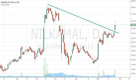 NILKAMAL: NIlkamal breakout happened with volume