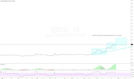 QEC: QECO on the move!