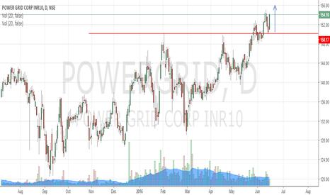POWERGRID: Power Grid
