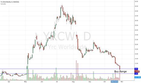 YRCW: $YRCW: A Gem Of A Bounce Coming