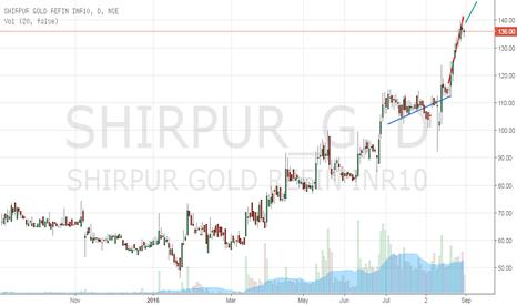 SHIRPUR_G: Shirpur Gold (Agee Gold)