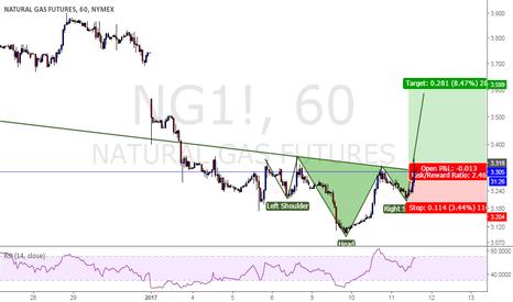NG1!: Natural Gas to fire!