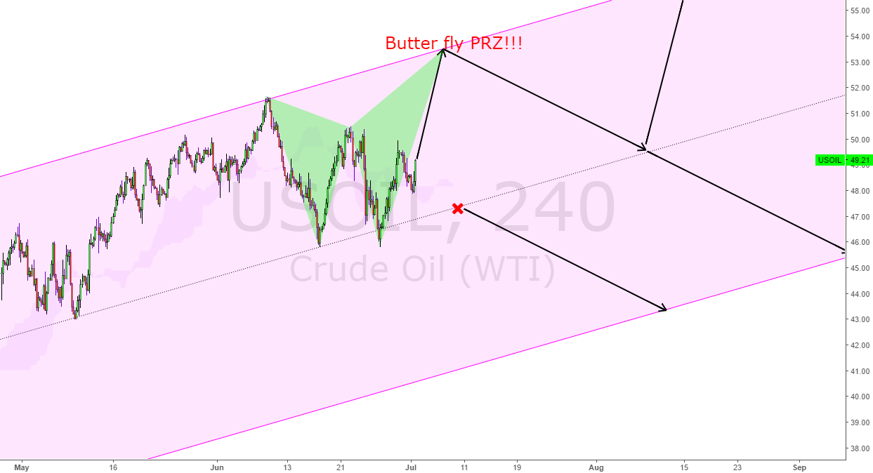 Oil is holding in the channel