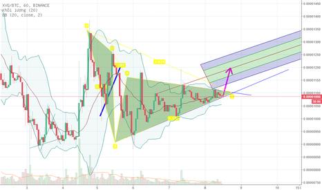 XVGBTC: XVG Quick trade