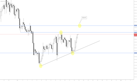 GBPJPY: GBP/JPY NEW HIGHER HIGH?