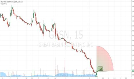 GBSN: $GBSN Buy Alert