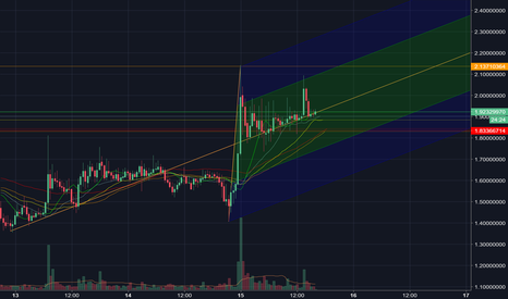 EMC2USD: Still Going!