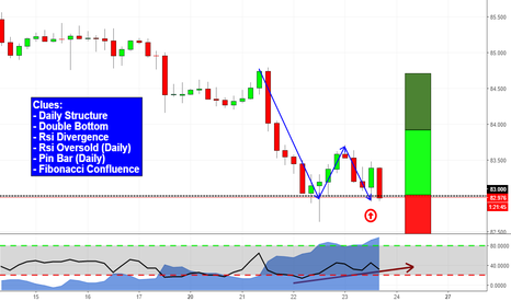 CADJPY: More clues make an evidence!