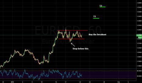 EURUSD: bullish flag pattern on eurusd
