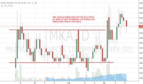 MKA: mka long