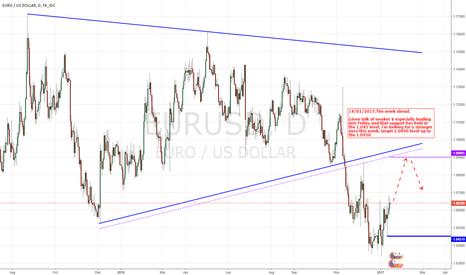 EURUSD: EUR-USD