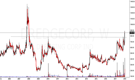 DREDGECORP: Dredging crop- weekly breakout