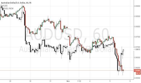 AUDUSD: aussie could finally close that gap