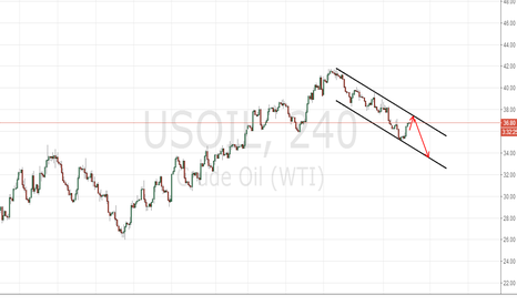 USOIL: sell if test upperside line