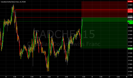 CADCHF: CADCHF Supply