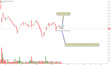 DISHTV: dishtv may bounce back
