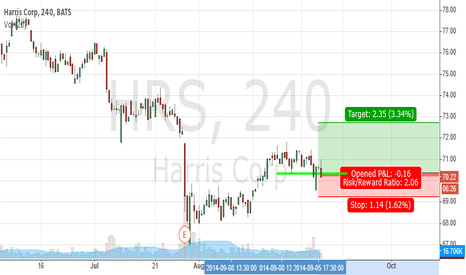 HRS: HRS at support long